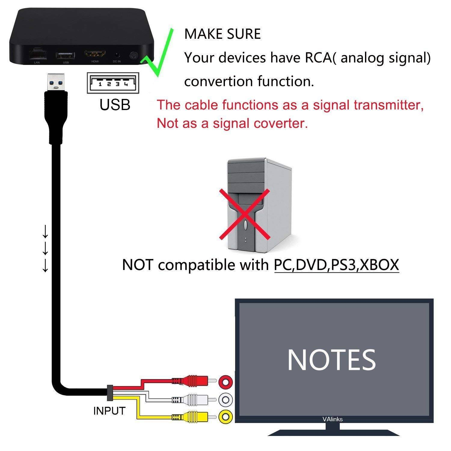 Ps3 Video Hdtv Chinch Stecker Kabel Hdmi Auf 3x Rca Rgb